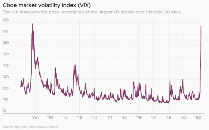 vix volatility cfd