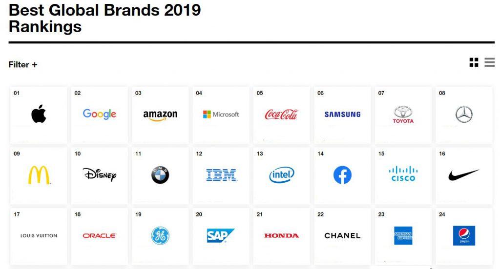 interbrands-list_equities cfd