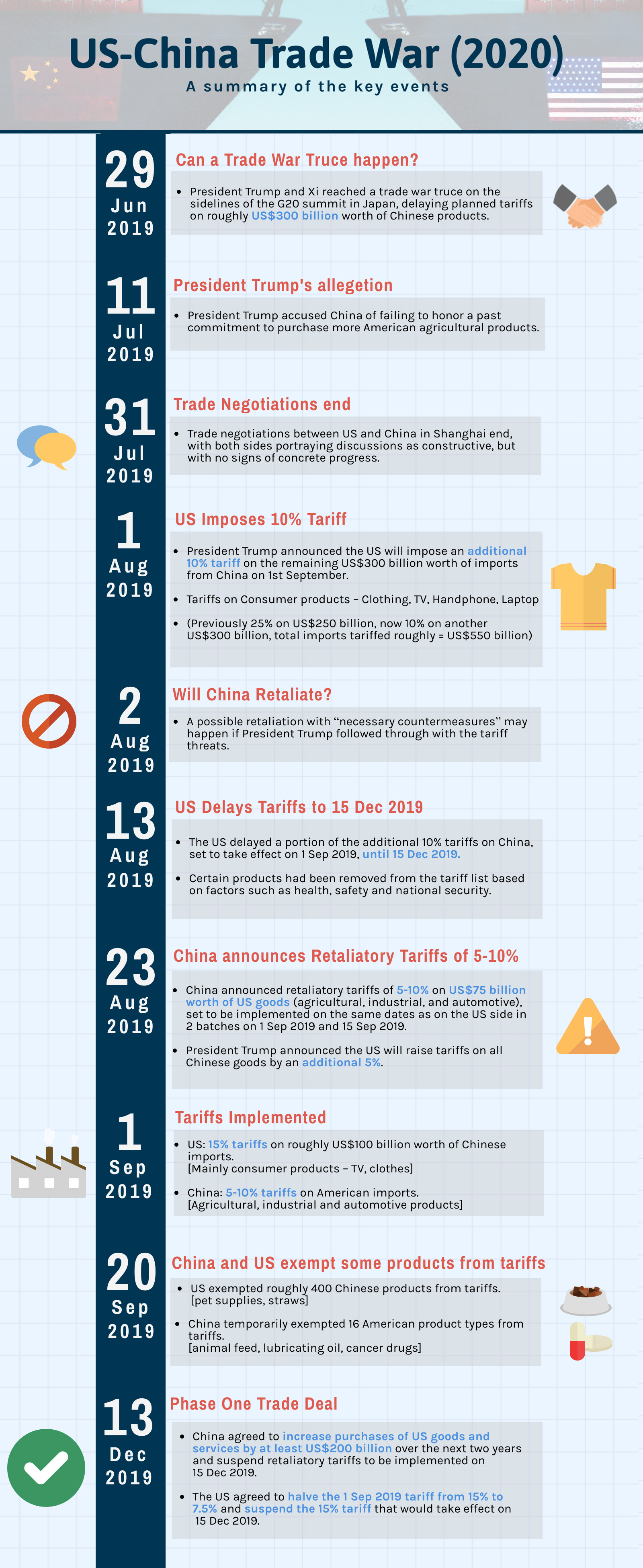 US-China Trade War_Timeline_2019_