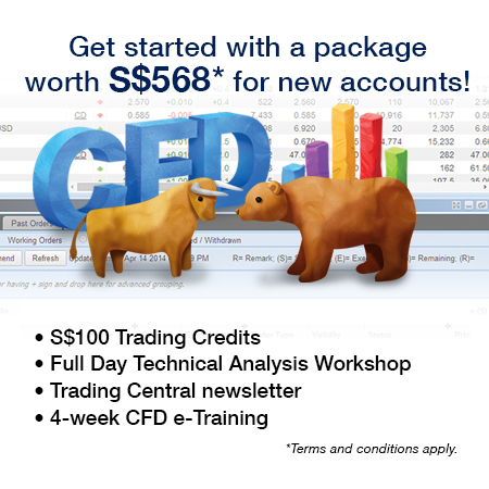 CFD Account Opening Promotions