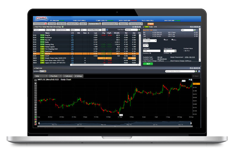 Phillip CFD Desktop Platforms | CFD Trading Singapore