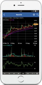 Phillip CFD Mobile Platforms | CFD Trading Singapore