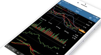 Phillip CFD Platforms | Mobile Charting