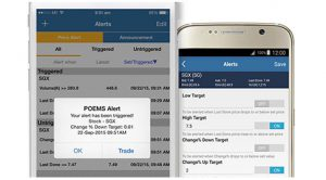 Phillip CFD Platform | Order & Price Alerts