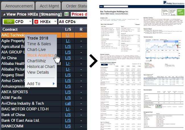 Phillip CFD Platform | Stock Analytics