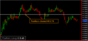 Phillip CFD Order Type   Trailing Stop