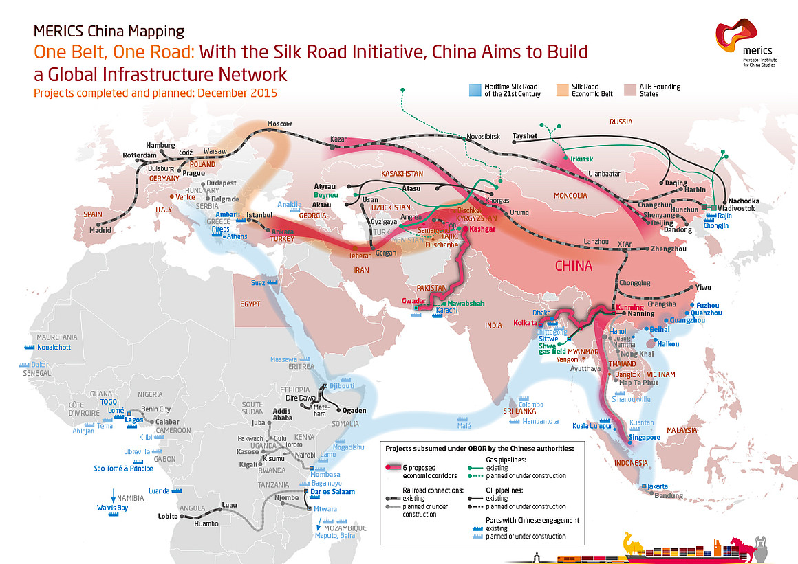 Phillip CFD Blog | One Belt, One Road Network
