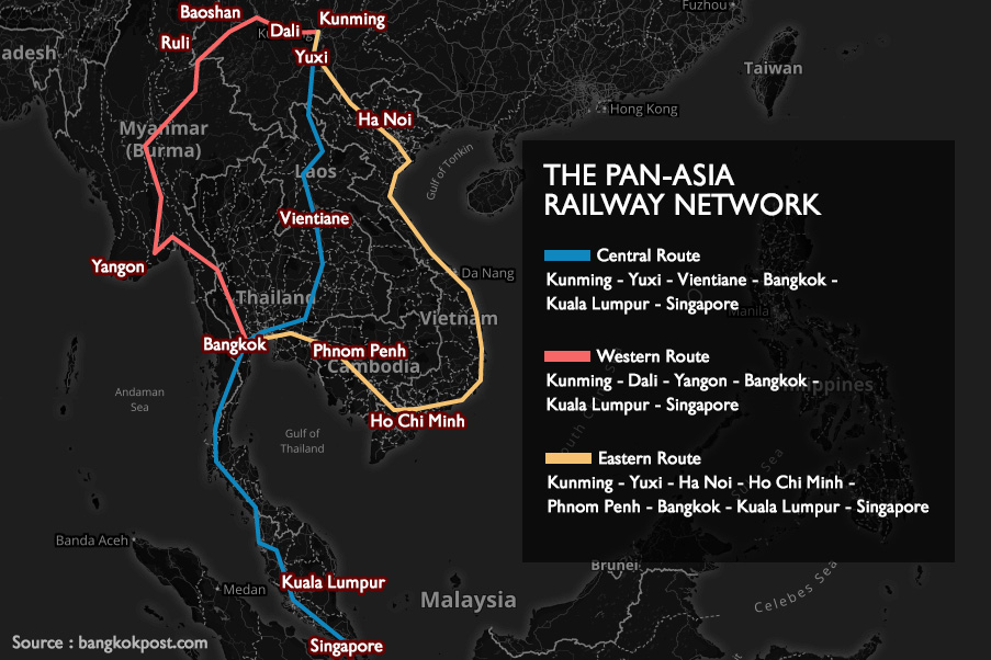 The PAN-ASIA Railway Network