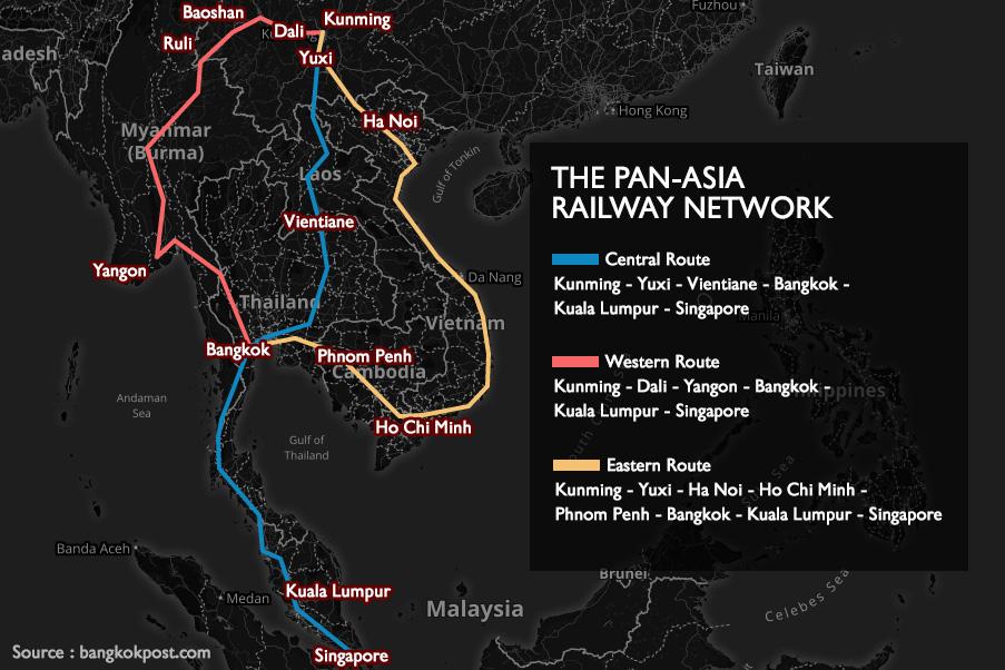 The PAN-ASIA Railway Network