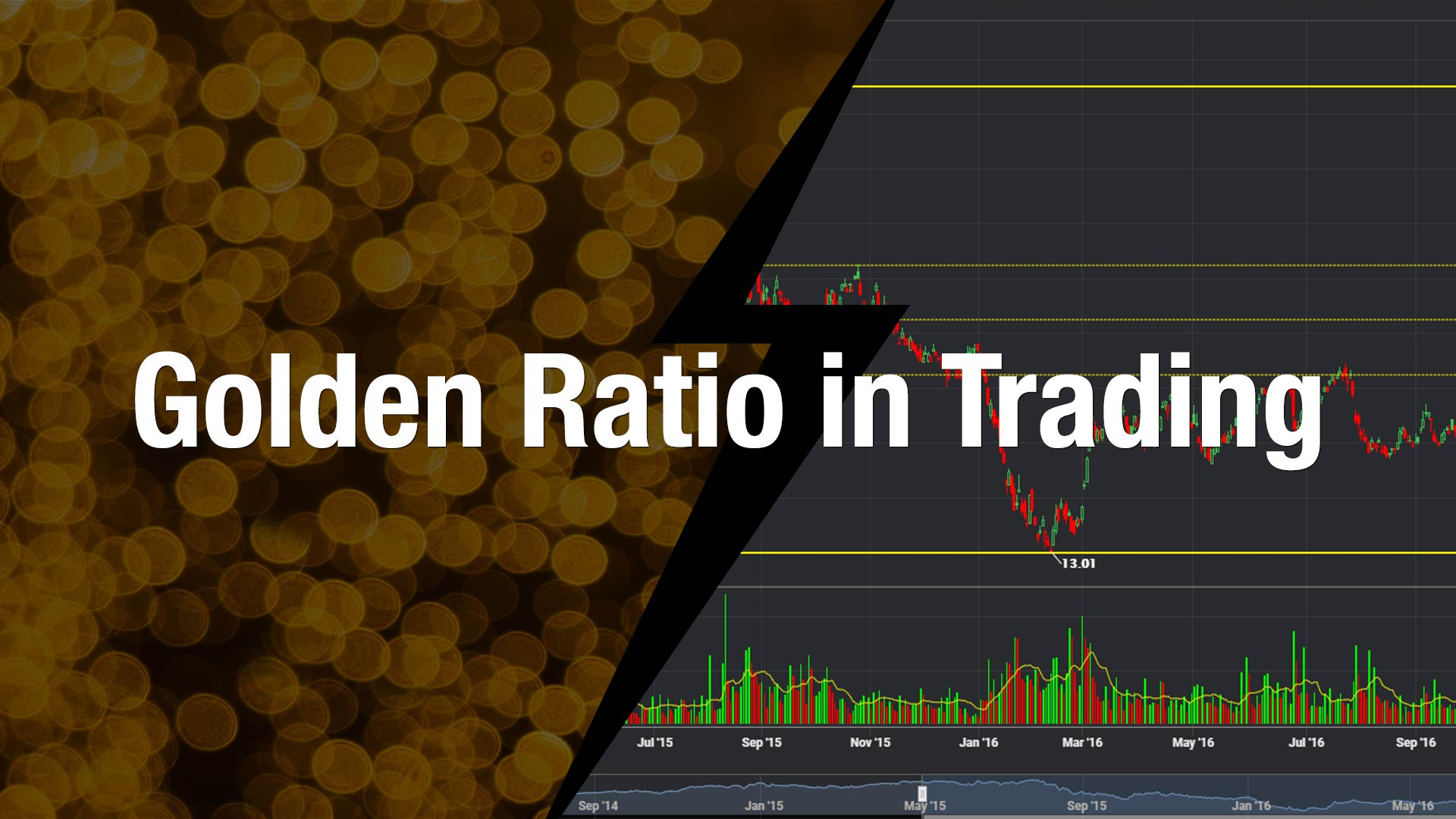Phillip CFD Blog | Golden Ratio in Trading