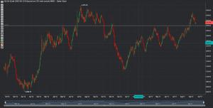 Phillip CFD Blog   Gold Chart