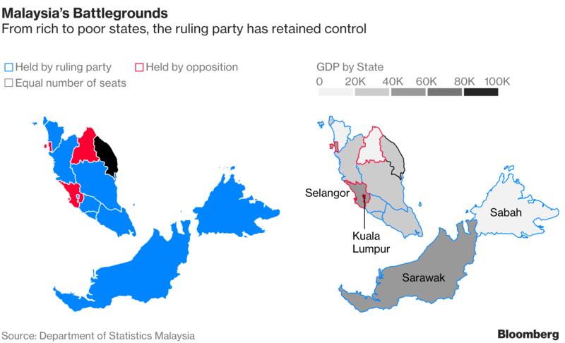 Malaysia's Battleground