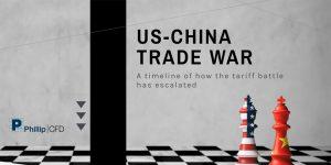 US China Trade War Twitter