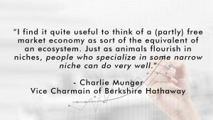 Finance Quote CFD