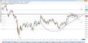 technical-analysis-bullish-outlook-for-the-hsi