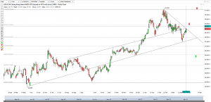 technical-analysis-hsi-due-for-breakout