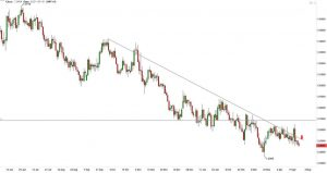 technical-analysis-potential-new-low-for-usd-cad